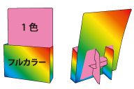 片面カラー/片面1色 (4C/1C)